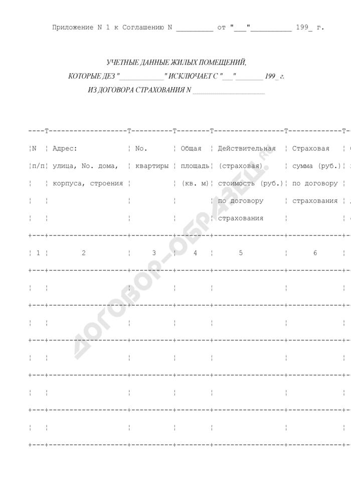 Учетные данные жилых помещений, которые дез исключает из договора страхования (приложение к соглашению к договору страхования квартир). Страница 1