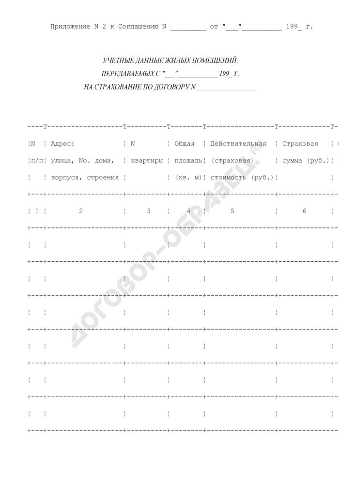 Учетные данные жилых помещений, передаваемых на страхование по договору (приложение к соглашению к договору страхования квартир). Страница 1