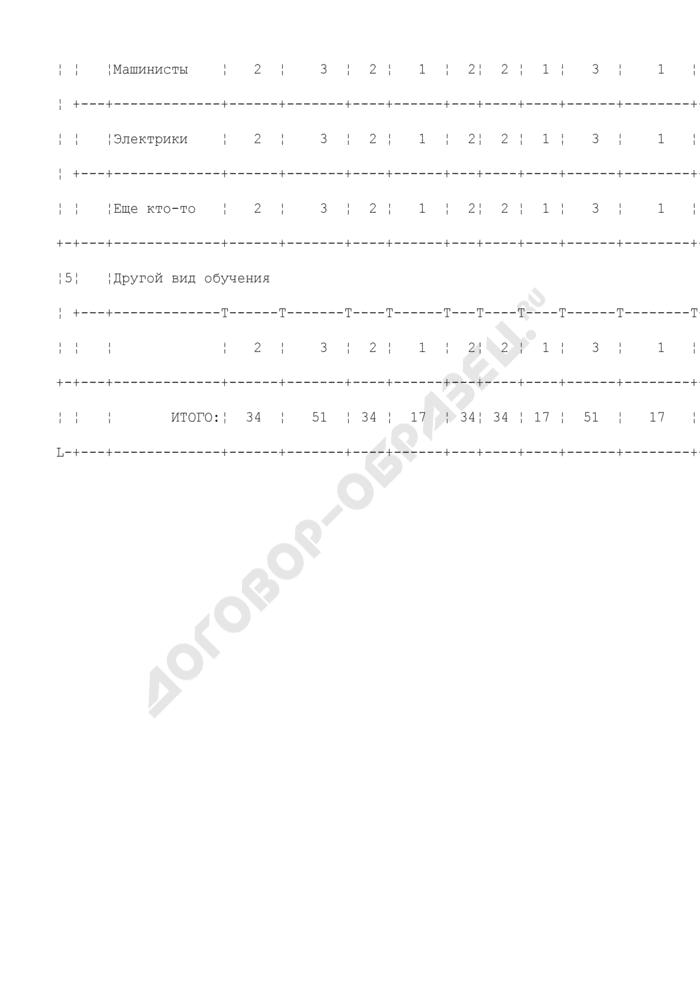Форма для сбора данных по обучению (подготовке, переподготовке, повышению квалификации) рабочих. Страница 3