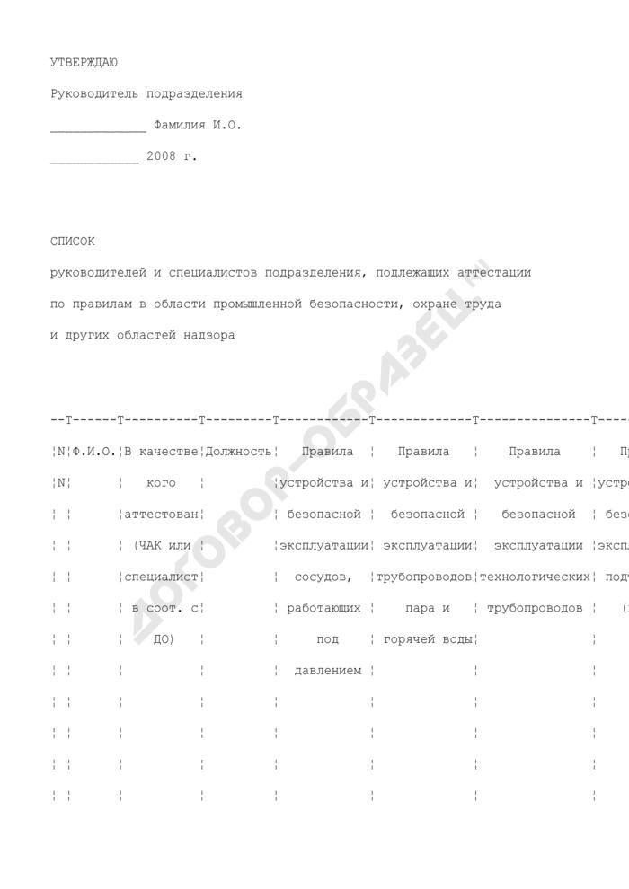 Форма для сбора данных по повышению квалификации специалистов и руководителей (обучение в соответствии с требованиями надзорных органов). Страница 1