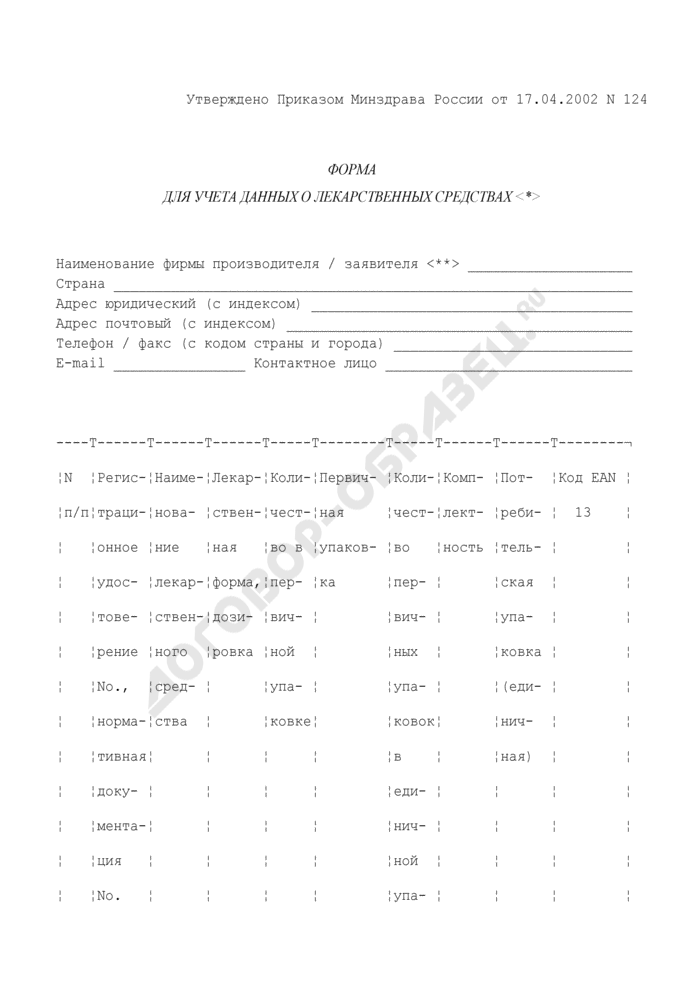 Форма для учета данных о лекарственных средствах. Страница 1