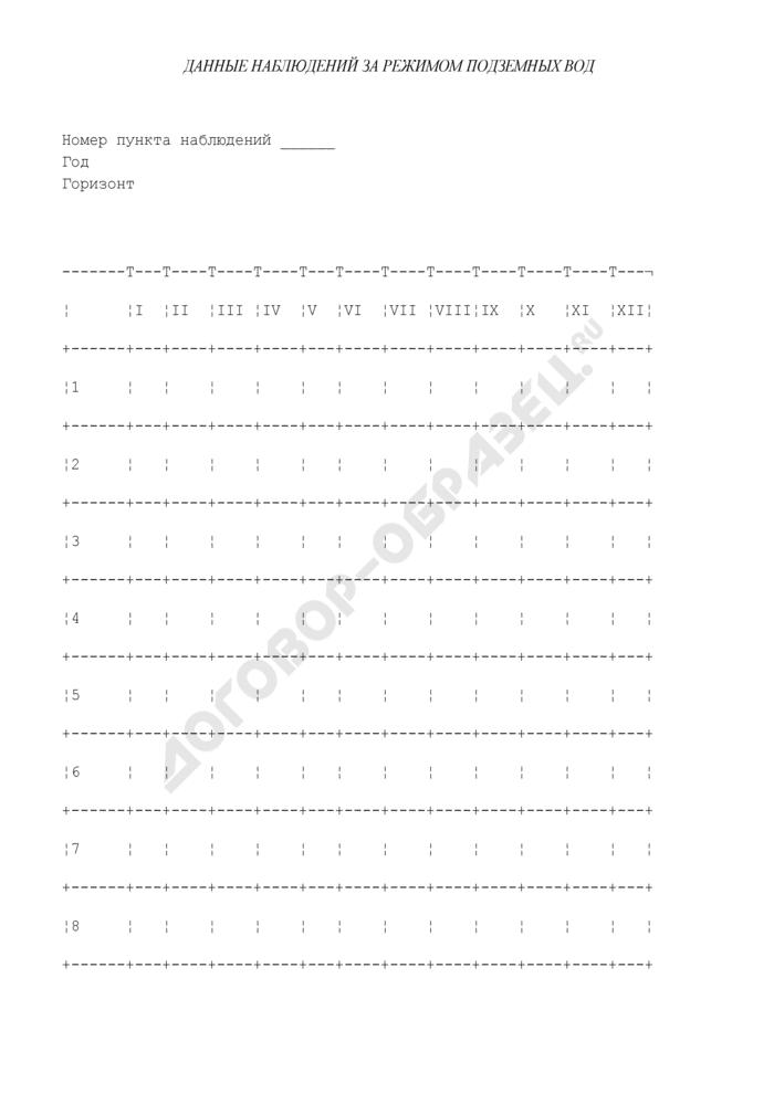 Форма предоставления данных наблюдений за режимом подземных вод. Страница 1