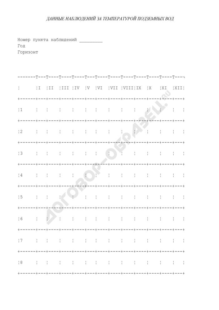 Форма предоставления данных наблюдений за температурой подземных вод. Страница 1