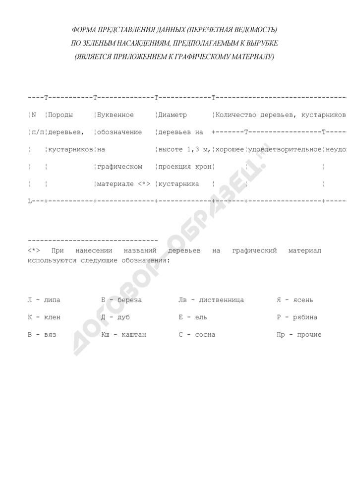 Форма представления данных (перечетная ведомость) по зеленым насаждениям, предполагаемым к вырубке в Щелковском районе Московской области. Страница 1