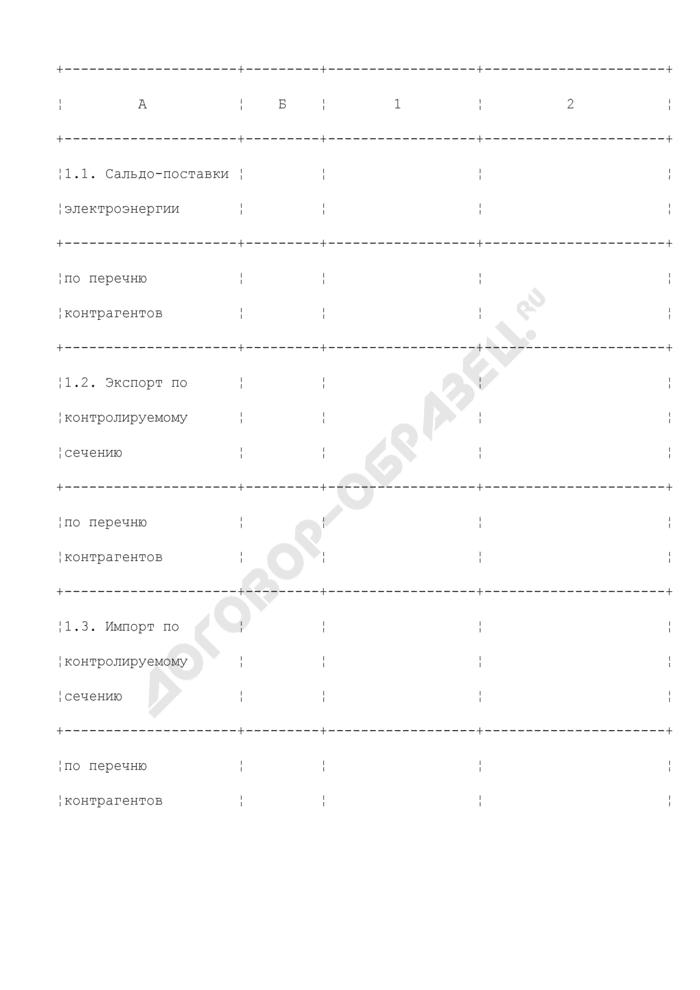 Данные о межгосударственных поставках электроэнергии (оперативные данные - ежедневная форма, отчетные данные - ежемесячная форма). Страница 2