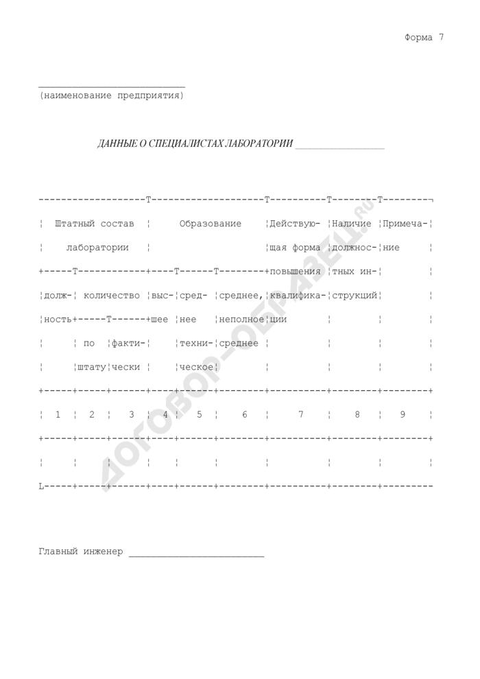 Данные о специалистах аналитической лаборатории. Форма N 7 (рекомендуемая). Страница 1