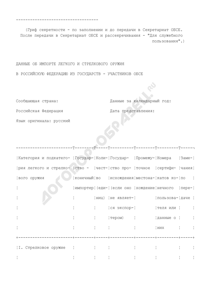 Данные об импорте легкого и стрелкового оружия в Российскую Федерацию из государств - участников организации по безопасности и сотрудничеству в Европе. Страница 1