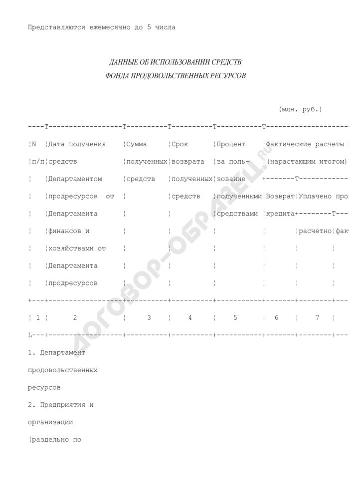Данные об использовании средств, предоставленных по договору о временном использовании денежных средств. Страница 1
