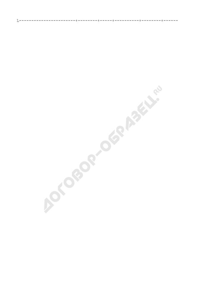 Данные об экспорте легкого и стрелкового оружия из Российской Федерации в государства - участники Организации по безопасности и сотрудничеству в Европе. Страница 3