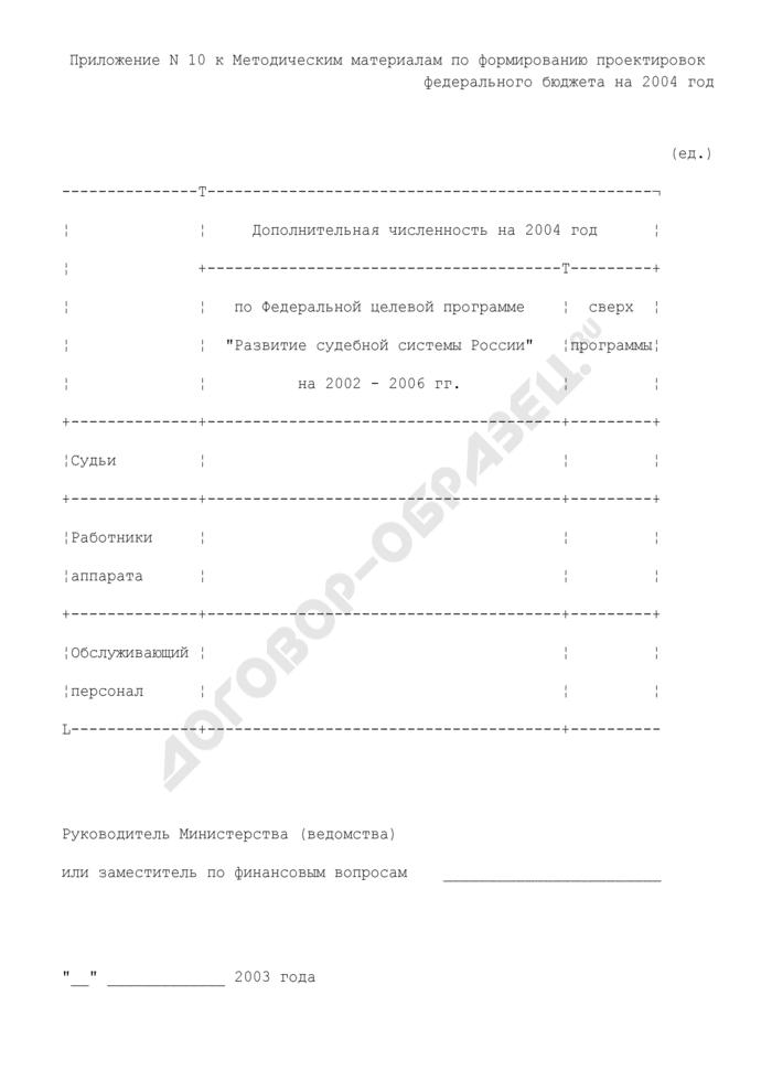 Данные по дополнительной численности работников федеральных судов и Судебного департамента при Верховном Суде Российской Федерации. Страница 1