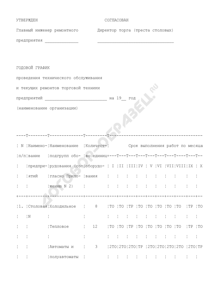 Годовой график проведения технического обслуживания и текущих ремонтов торговой техники предприятий. Страница 1