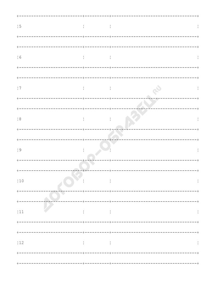 График предстоящих платежей на месяц по департаменту Министерства здравоохранения и социального развития Российской Федерации. Страница 2