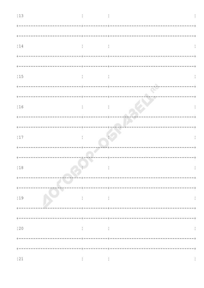 График предстоящих платежей на месяц по департаменту Министерства здравоохранения и социального развития Российской Федерации. Страница 3