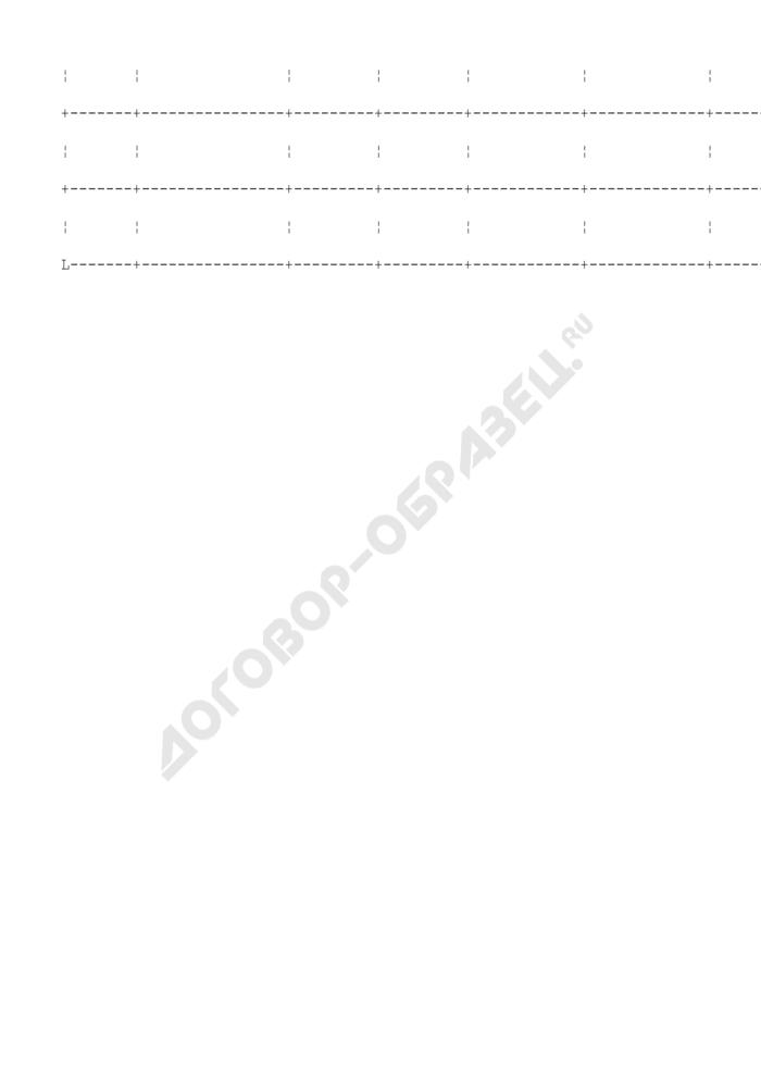 График времени на движение и стоянку автомобиля (приложение к договору возмездного оказания услуг по выполнению функций водителя на автомобиле заказчика). Страница 2