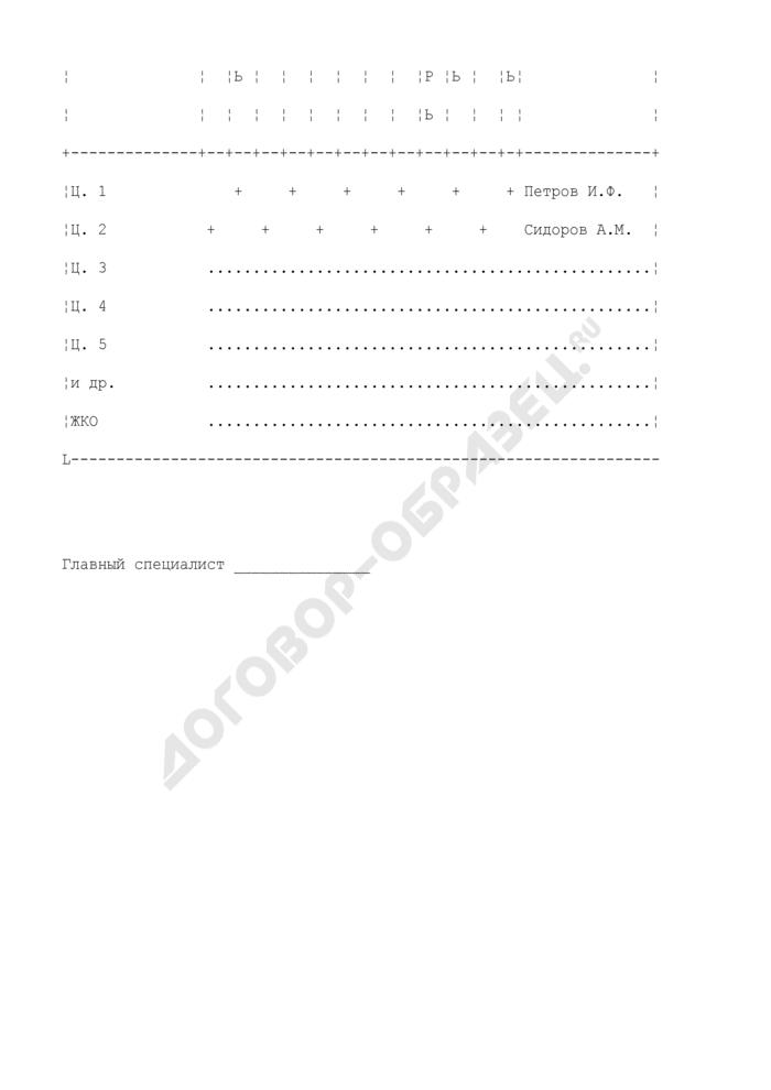 График проведения обследования производственного оборудования работниками (рекомендуемая форма). Страница 2