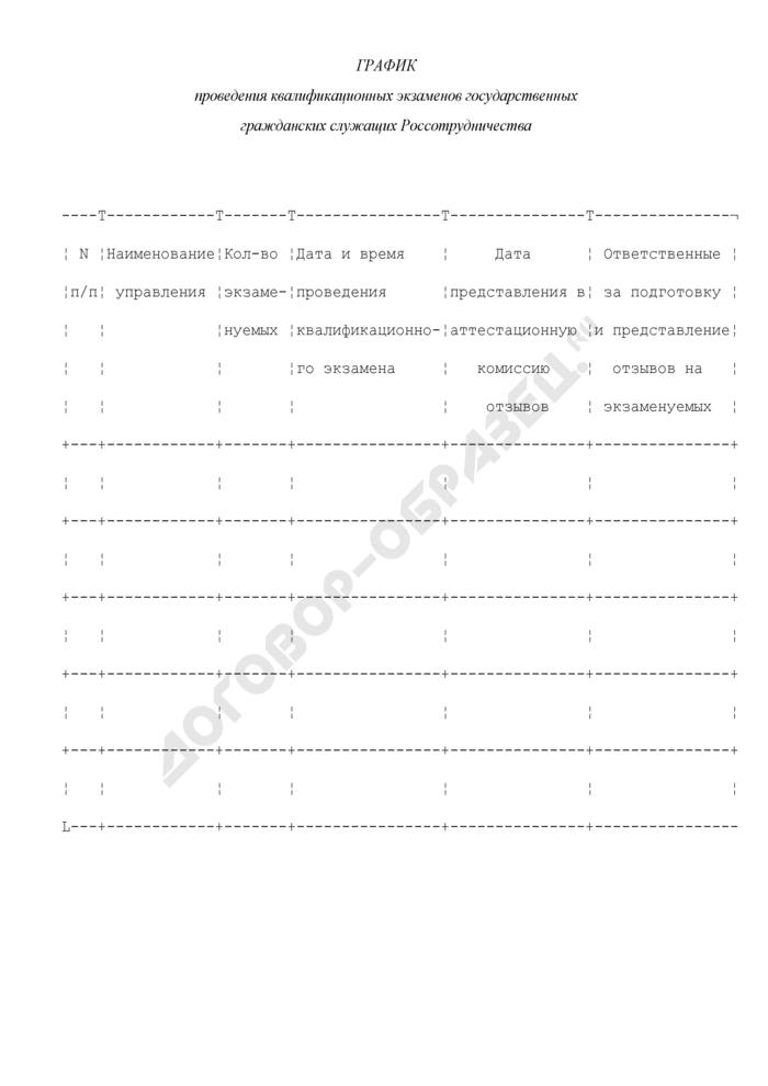 График проведения квалификационных экзаменов государственных гражданских служащих Россотрудничества. Страница 1