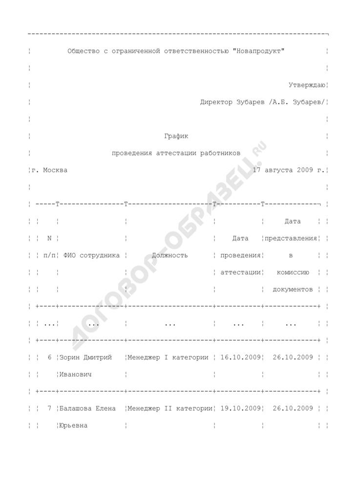 График проведения аттестации работников организации (пример). Страница 1