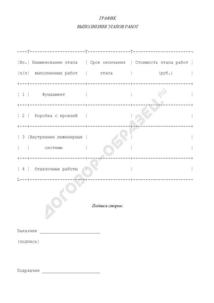 График выполнения этапов работ (приложение к договору подряда на строительство (восстановление) жилья). Страница 1