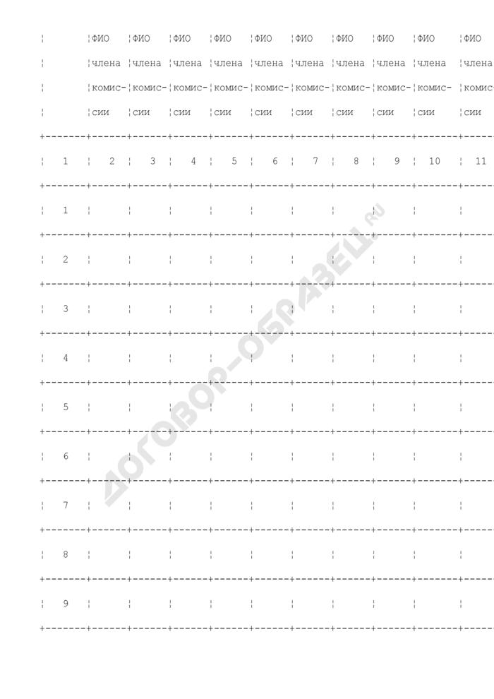 График работы членов избирательной комиссии с правом решающего голоса, работающих в комиссии не на постоянной (штатной) основе. Страница 2