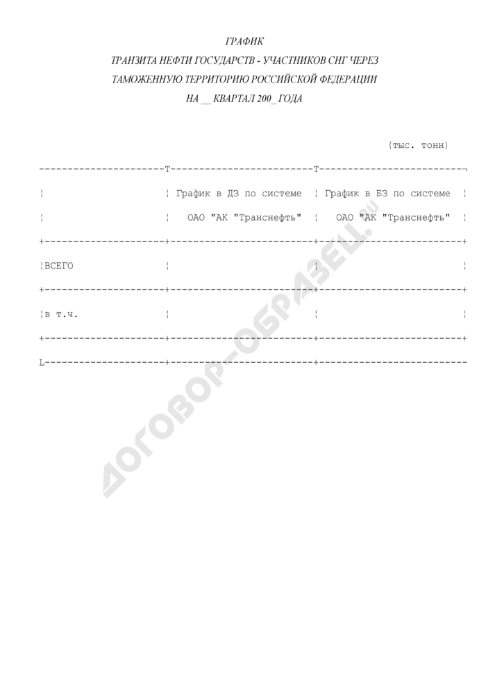 График транзита нефти государств - участников СНГ через таможенную территорию Российской Федерации (рекомендуемая форма). Страница 1