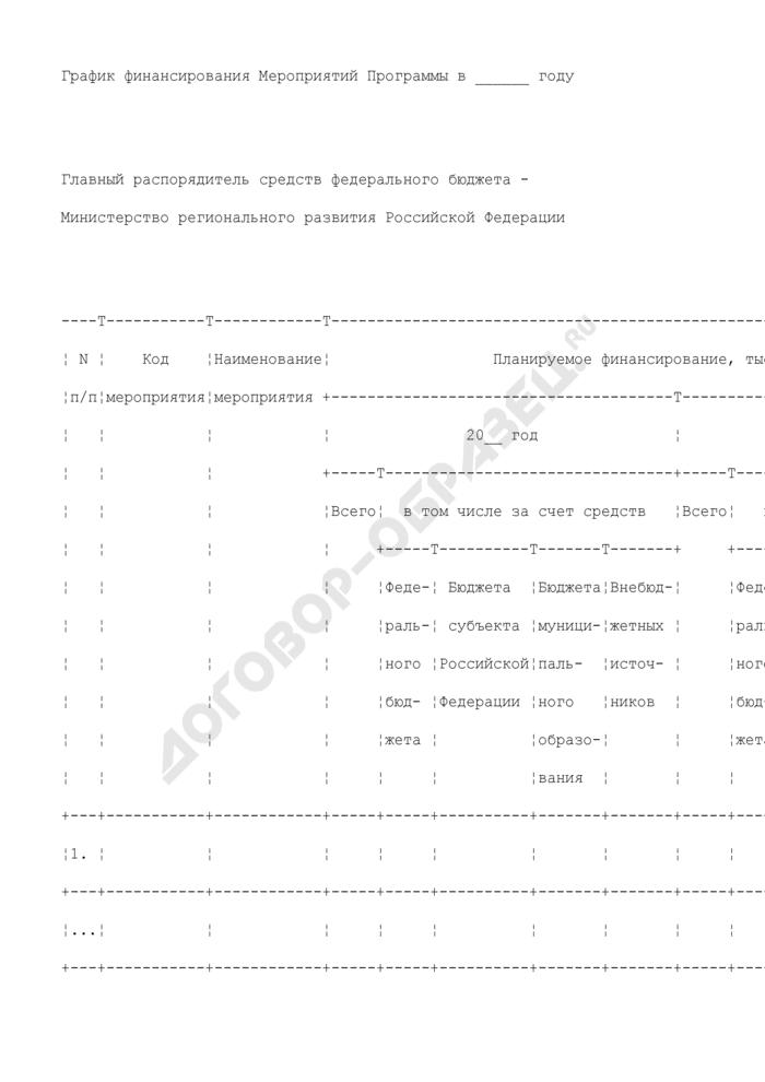 График финансирования мероприятий программы (приложение к соглашению о предоставлении субсидии из федерального бюджета бюджету субъекта Российской Федерации на софинансирование расходных обязательств субъекта Российской Федерации (муниципальных образований) по реализации мероприятий федеральной целевой программы (подпрограммы)). Страница 1