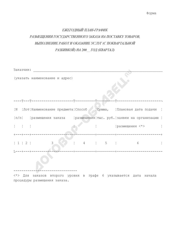 Ежегодный план-график размещения государственного заказа города Москвы на поставку товаров, выполнение работ и оказание услуг (с поквартальной разбивкой). Страница 1