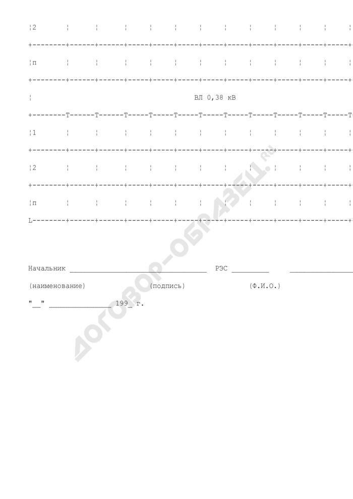 Многолетний план-график ремонтов объектов распределительной сети (рекомендуемая форма). Страница 2