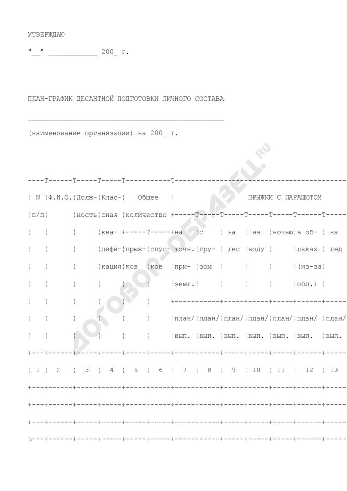 План-график десантной подготовки личного состава организации гражданской авиации. Страница 1