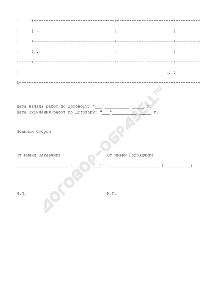 График выполнения работ (приложение к договору строительного подряда). Страница 2