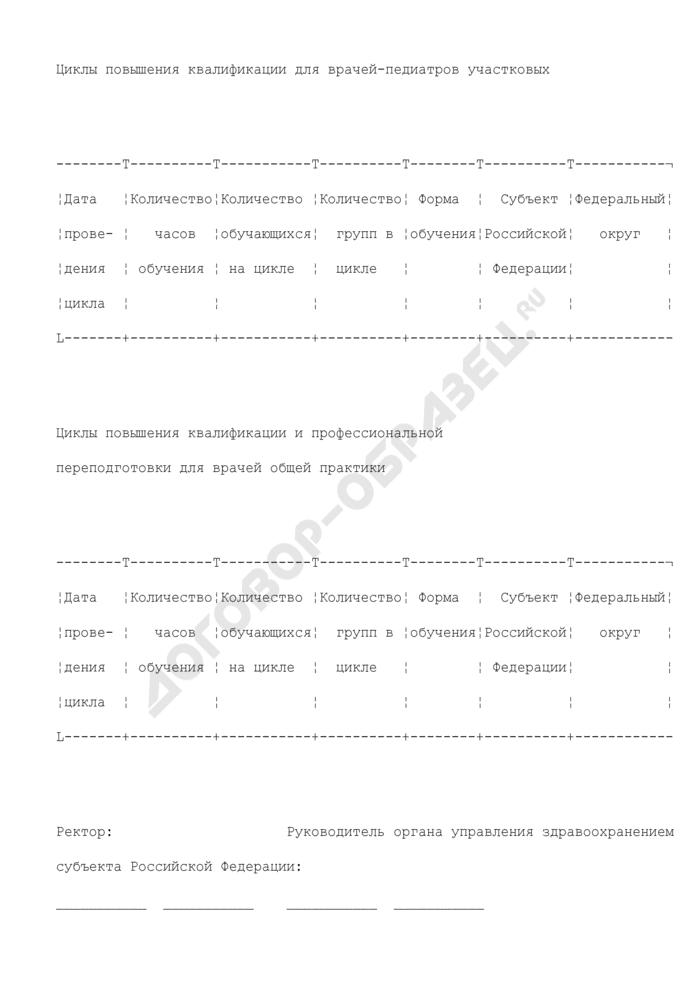 План-график проведения циклов повышения квалификации и профессиональной переподготовки врачей-терапевтов участковых, врачей-педиатров участковых и врачей общей практики на 2009 год. Страница 2