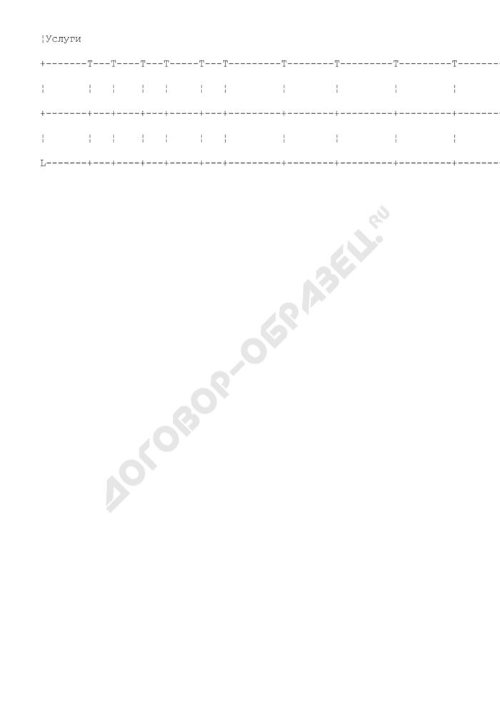 План-график проведения закупок городского поселения Красногорск Красногорского муниципального района Московской области. Страница 2