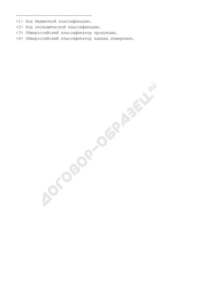 План-график размещения муниципального заказа на поставку товаров, выполнение работ, оказание услуг (с поквартальной разбивкой) для сельского поселения Отрадненское Московской области. Страница 2