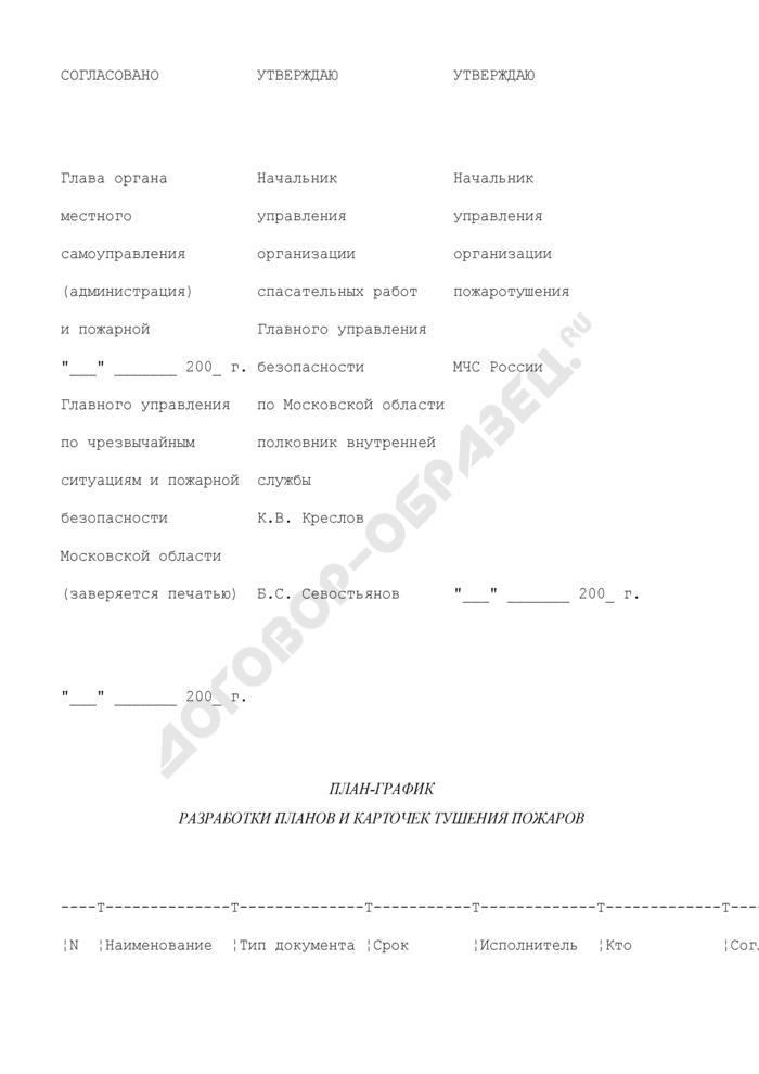 План-график разработки планов и карточек тушения пожаров в Московской области. Страница 1