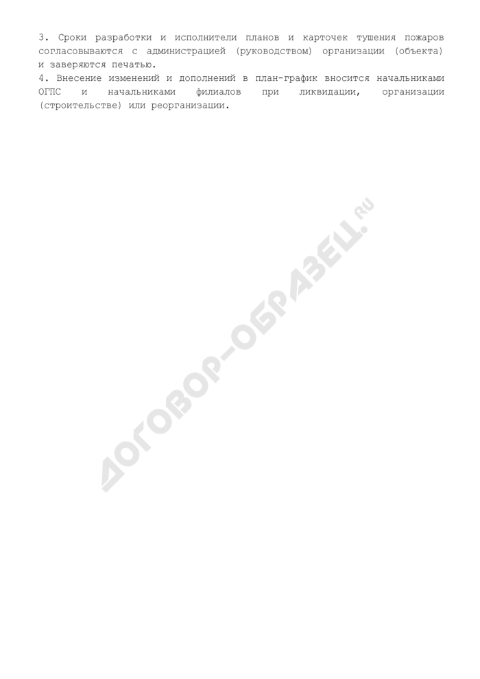 План-график разработки планов и карточек тушения пожаров в Московской области. Страница 3