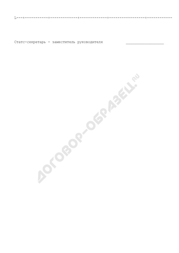 План-график разработки планов деятельности Федерального агентства по обустройству государственной границы Российской Федерации на год. Страница 2