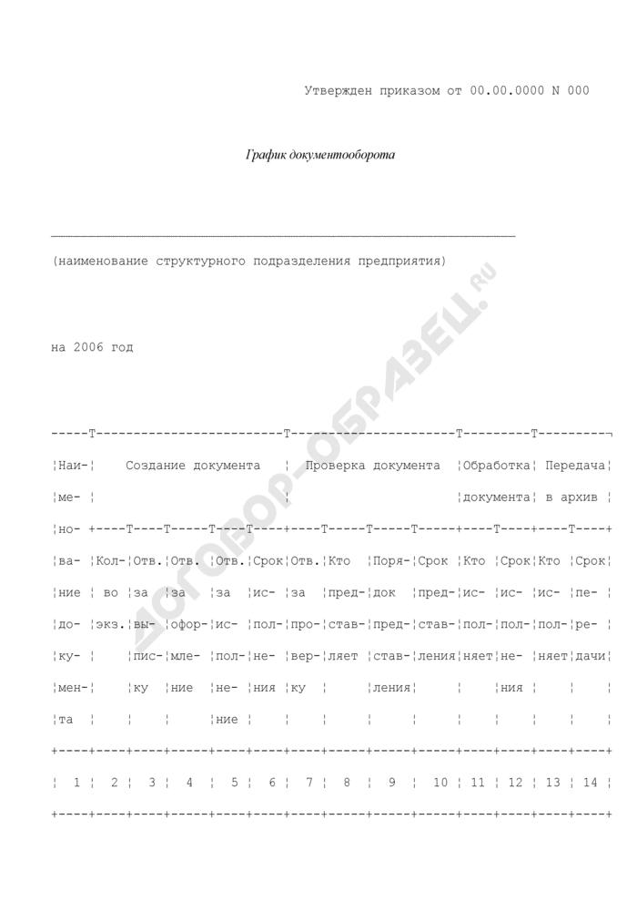 Пример оформления графика документооборота бухгалтерской службы предприятия. Страница 1