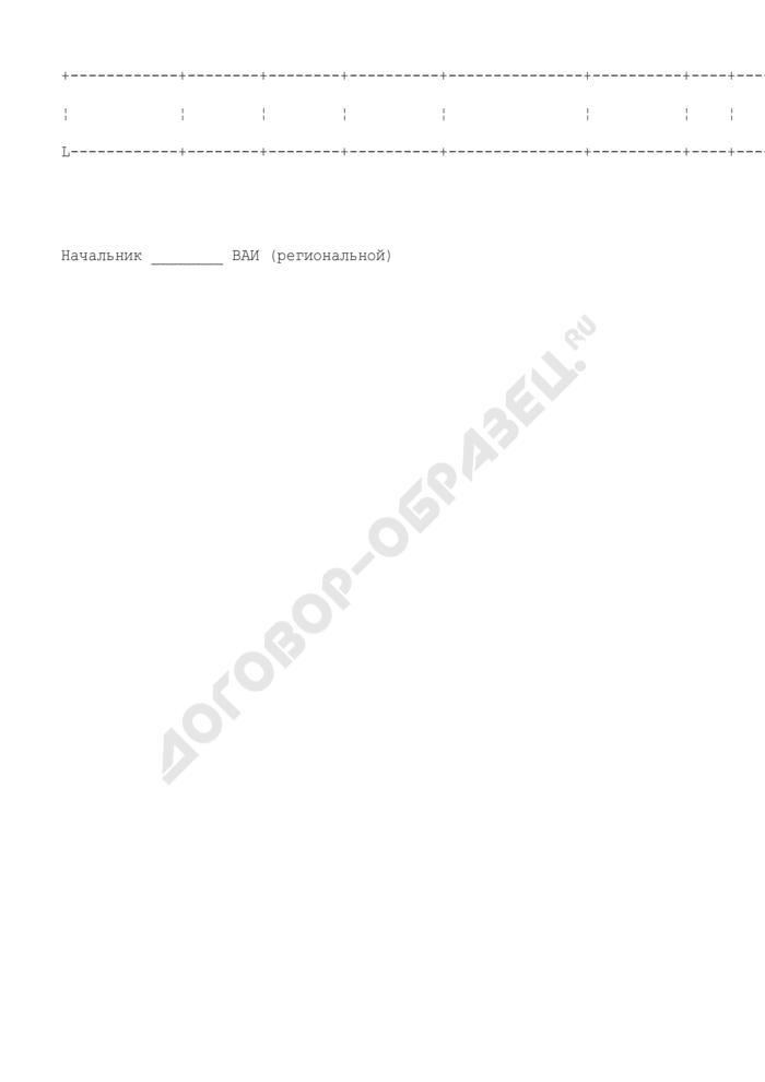 Сводный план-график проведения государственного технического осмотра транспортных средств воинской части. Страница 2