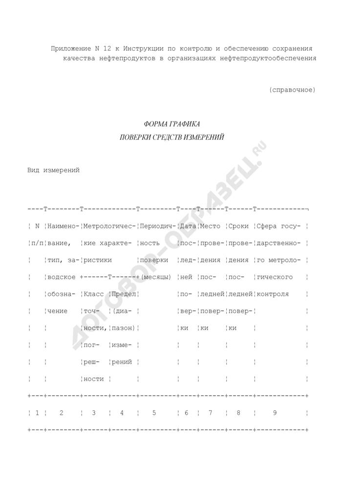 Форма графика поверки средств измерений. Страница 1