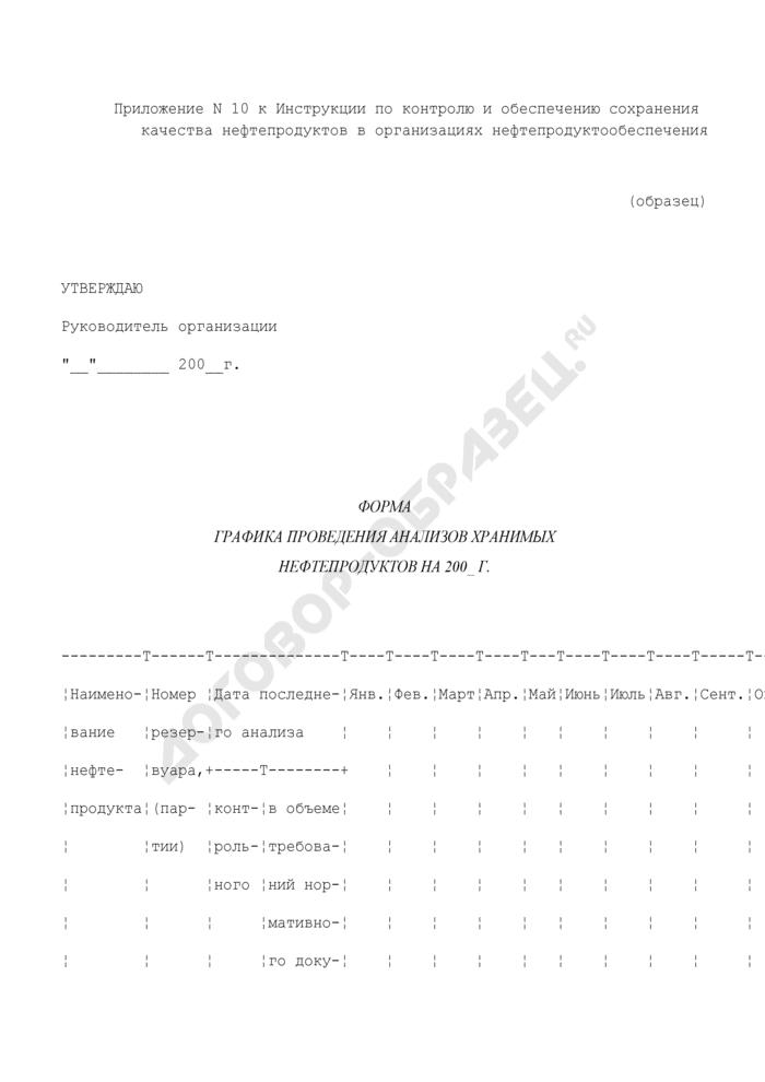 Форма графика проведения анализов хранимых нефтепродуктов. Страница 1