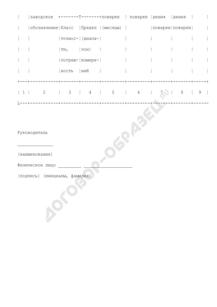 Форма графика поверки средств измерений. Страница 2