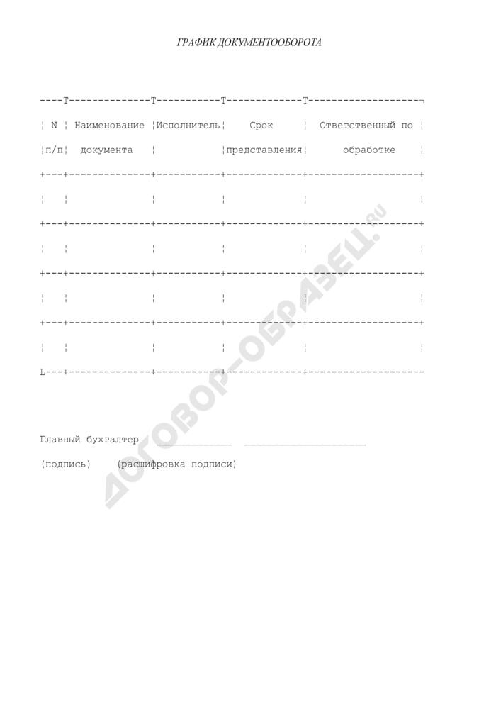 График документооборота при составлении учетной политики в региональных отделениях Фонда социального страхования Российской Федерации. Страница 1