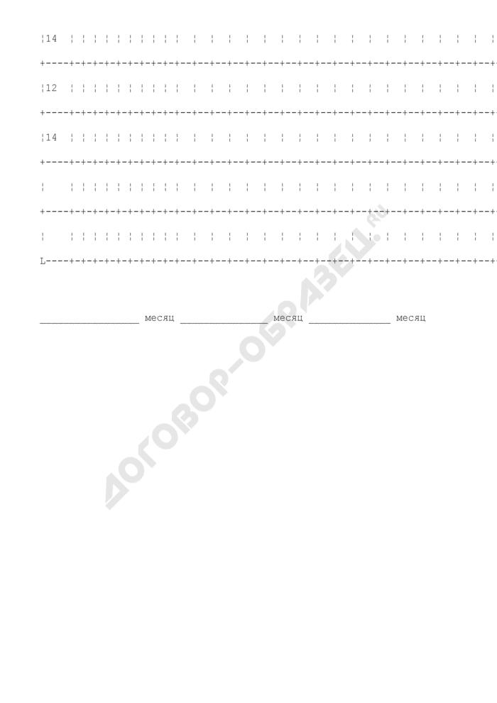 График измерения температуры воздуха в парашютном классе (хранилище). Страница 2