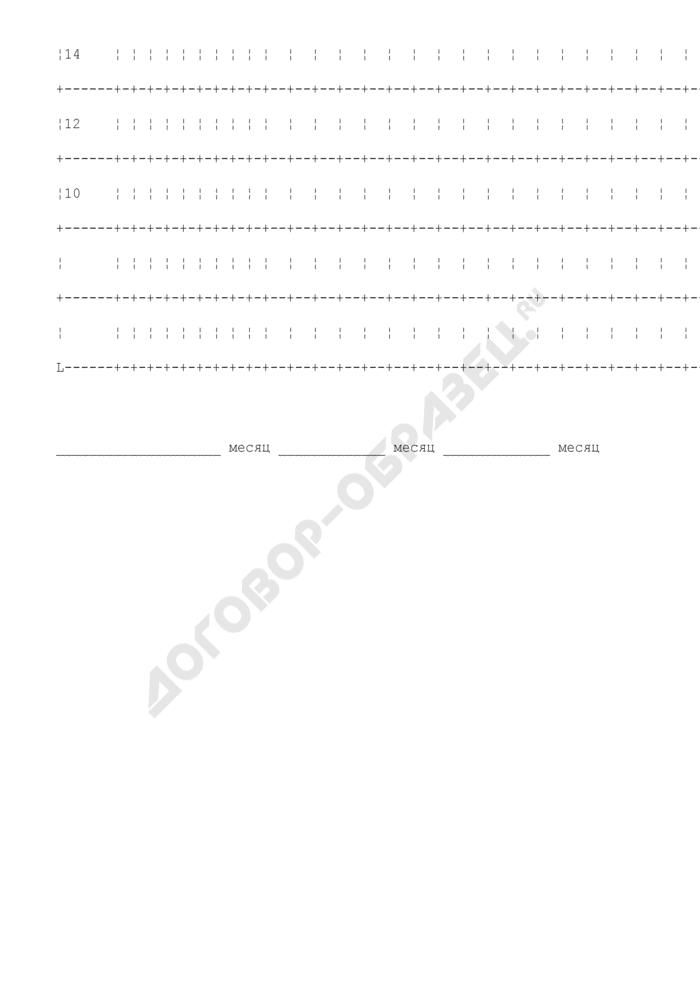 График измерения влажности воздуха в парашютном классе (хранилище). Страница 2
