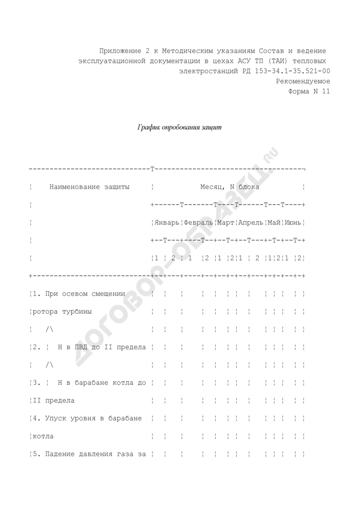 График опробования защит в цехах АСУ ТП (ТАИ) тепловых электростанций. Форма N 11 (рекомендуемая). Страница 1