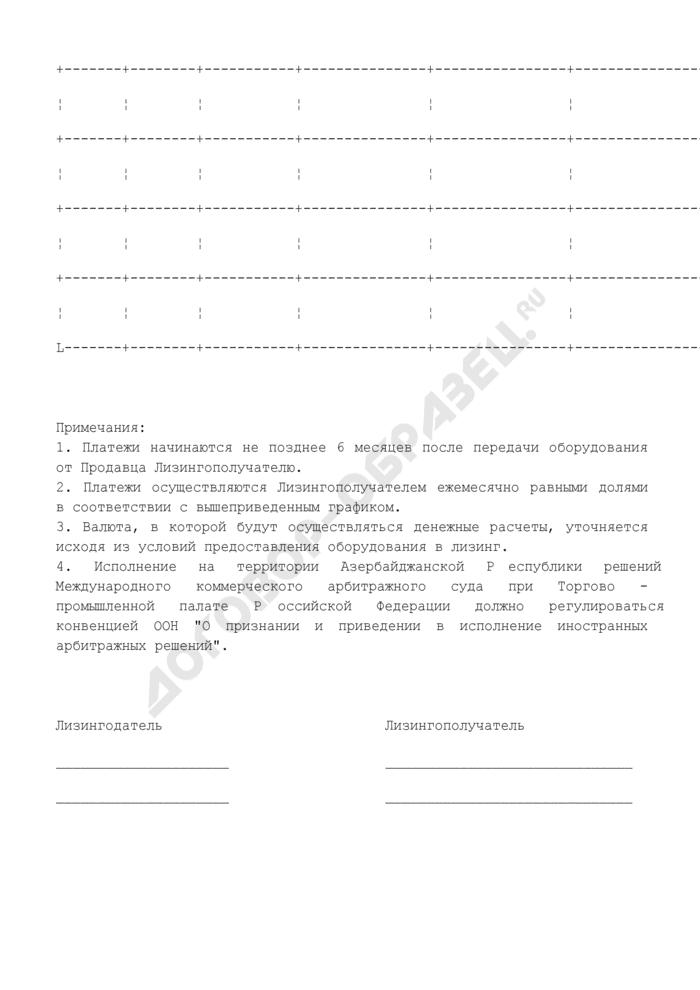 График платежей (приложение к договору финансового лизинга по передаче в лизинг оборудования (имущества) малым предприятиям). Страница 2