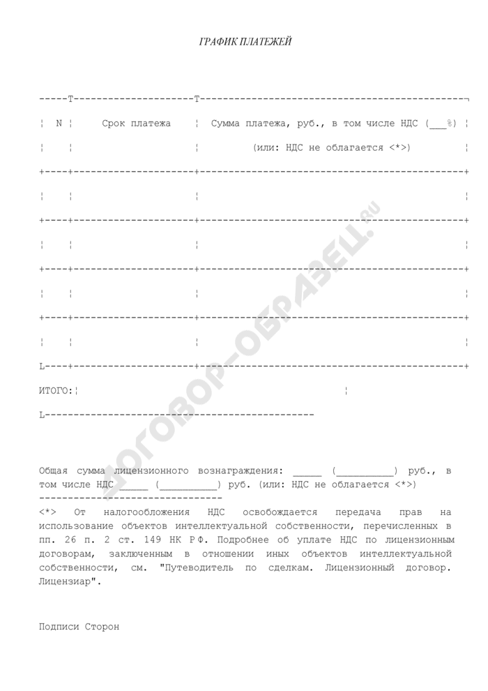 График платежей (приложение к лицензионному договору). Страница 1