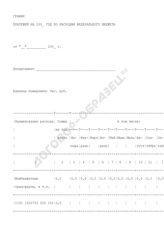 График платежей по расходам федерального бюджета на год по департаменту Министерства здравоохранения и социального развития Российской Федерации. Страница 1