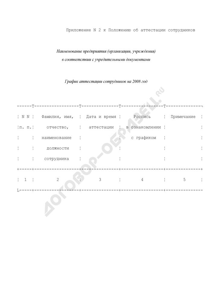 График аттестации сотрудников (приложение к положению об аттестации сотрудников). Страница 1