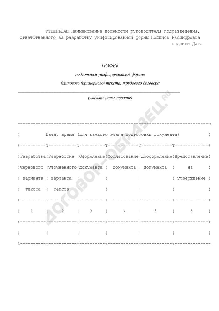 График подготовки унифицированной формы (типового (примерного) текста) трудового договора. Страница 1
