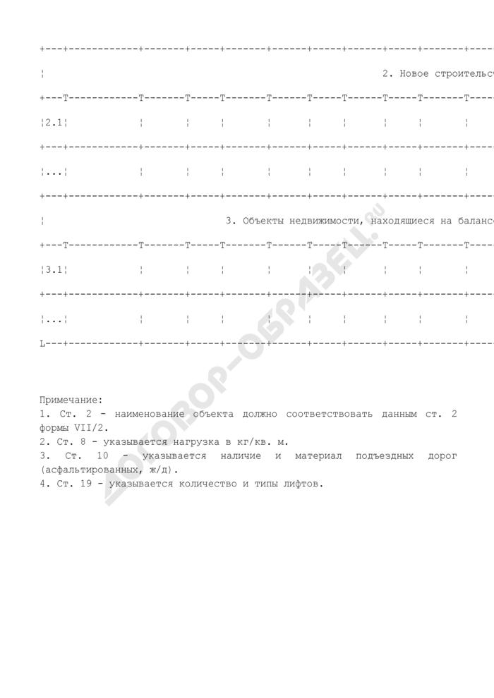Технические характеристики объектов недвижимости предприятия, находящегося в сфере ведения и координации Роспрома. Форма N VII/3. Страница 2